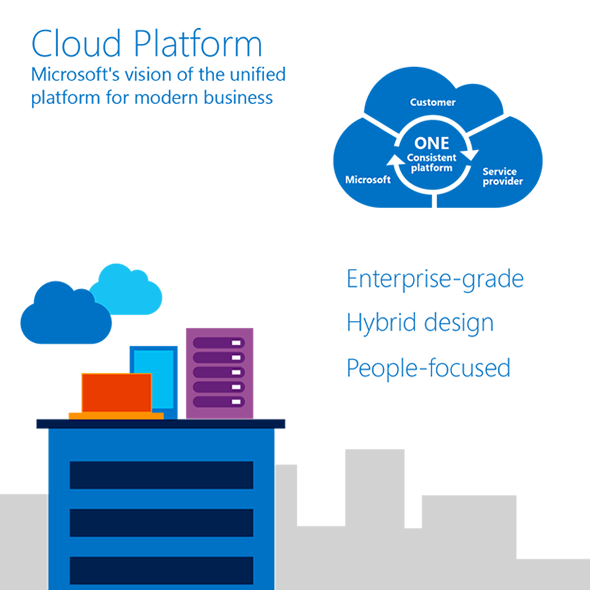 microsoft cloud computing applicom dubai uae applicom