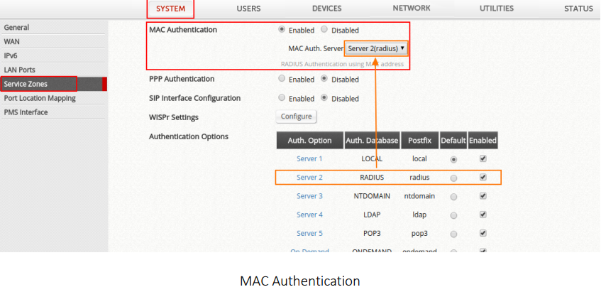 4ipnet Authentication Flow on Controller - APPLICOM